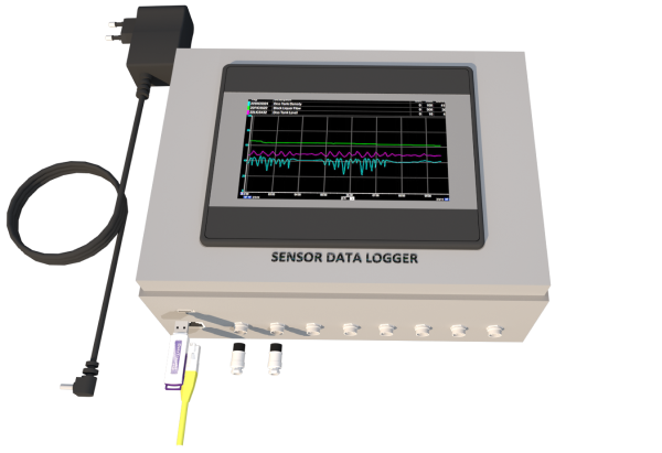 layout dashboard overview data logger indonesia iot monitoring online 4-20ma remote 3